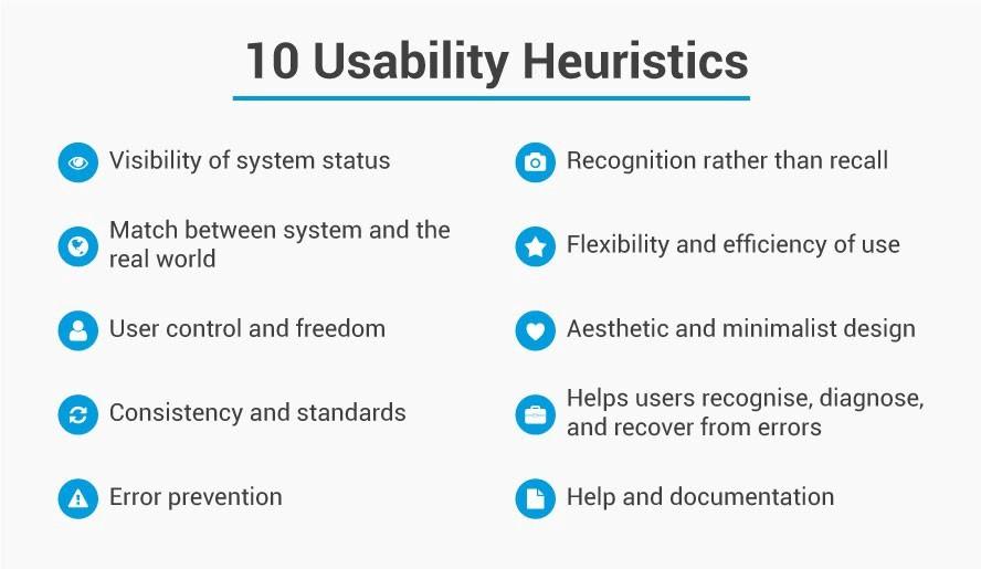 10 heuristiske prinsipper